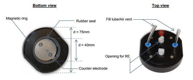 MCF diagram| Alvatek Ltd